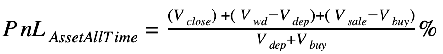 PnL All-Time formula