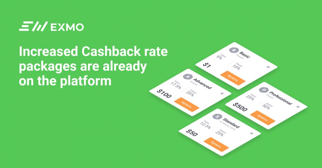 Increased CashBack