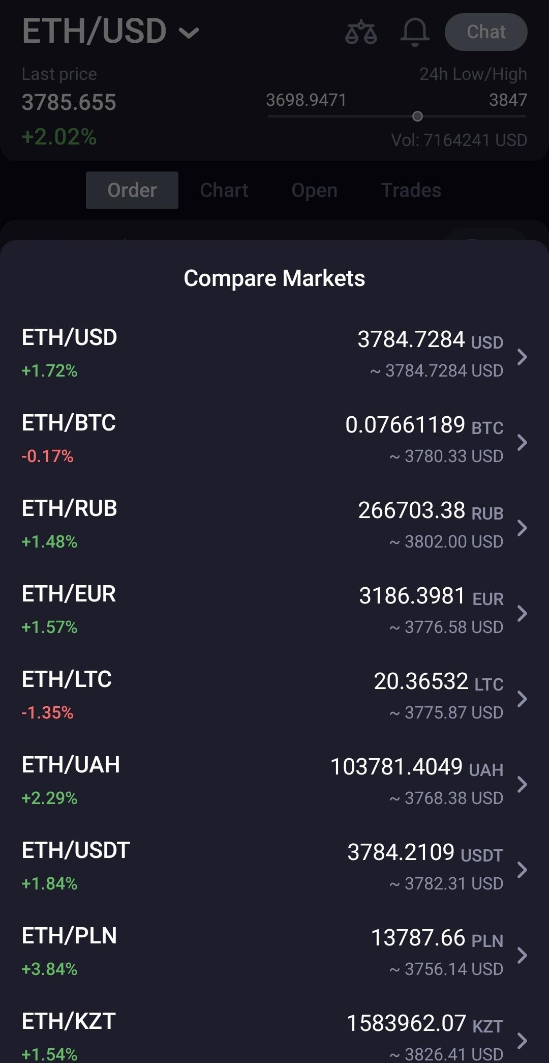 compare markets